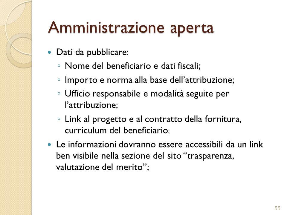 Amministrazione aperta Dati da pubblicare: Nome del beneficiario e dati fiscali; Importo e norma alla base dellattribuzione; Ufficio responsabile e mo