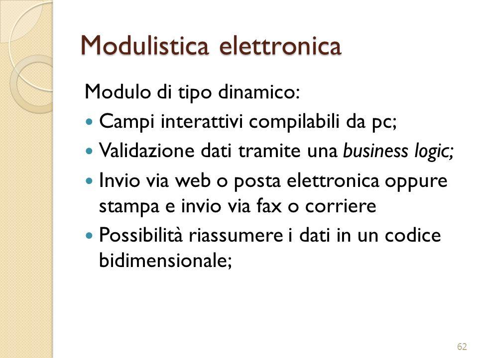 Modulistica elettronica Modulo di tipo dinamico: Campi interattivi compilabili da pc; Validazione dati tramite una business logic; Invio via web o pos
