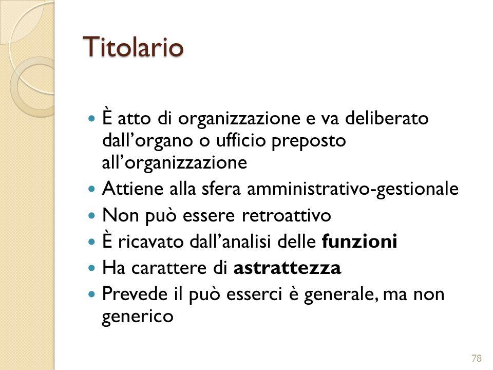 Titolario È atto di organizzazione e va deliberato dallorgano o ufficio preposto allorganizzazione Attiene alla sfera amministrativo-gestionale Non pu