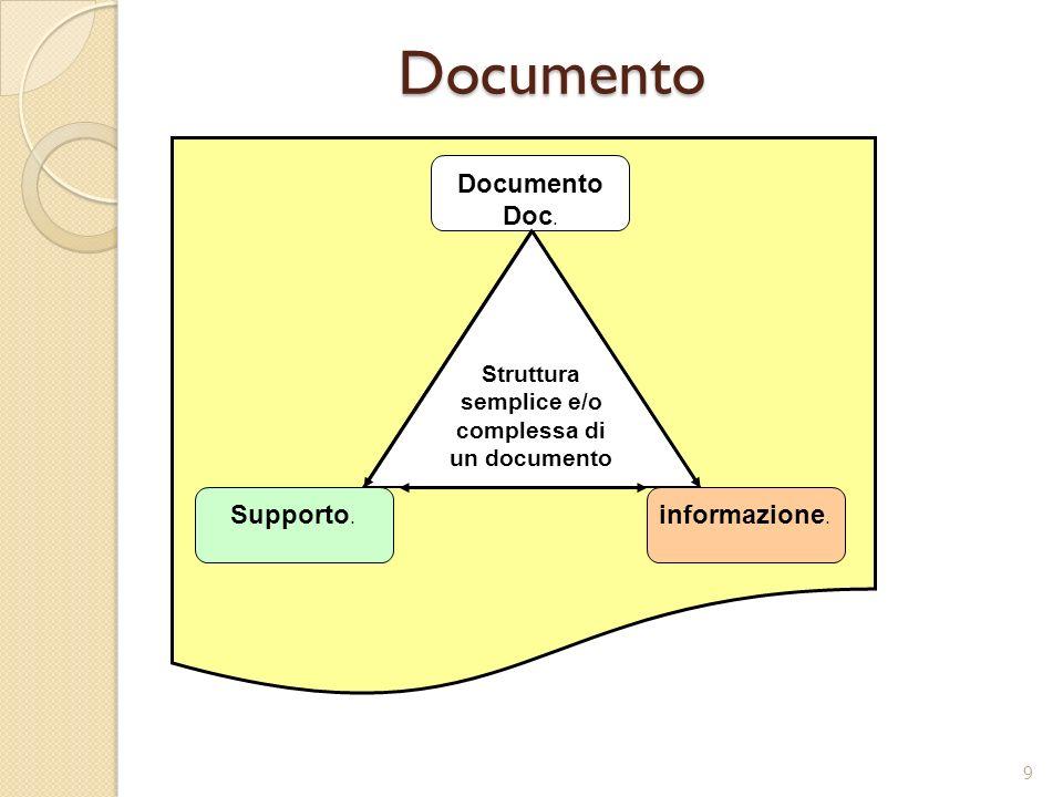 Documento informatico Il CAD definisce il documento informatico come la rappresentazione informatica di atti, fatti o dati giuridicamente rilevanti ( art 1 lett p)).