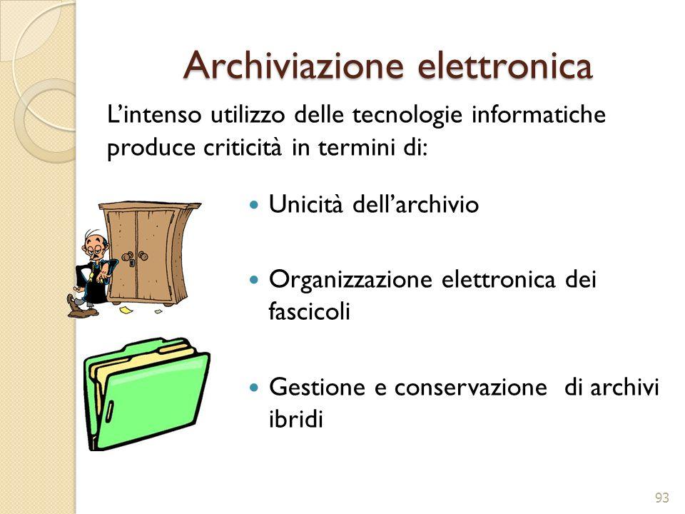 Archiviazione elettronica Unicità dellarchivio Organizzazione elettronica dei fascicoli Gestione e conservazione di archivi ibridi 93 Lintenso utilizz