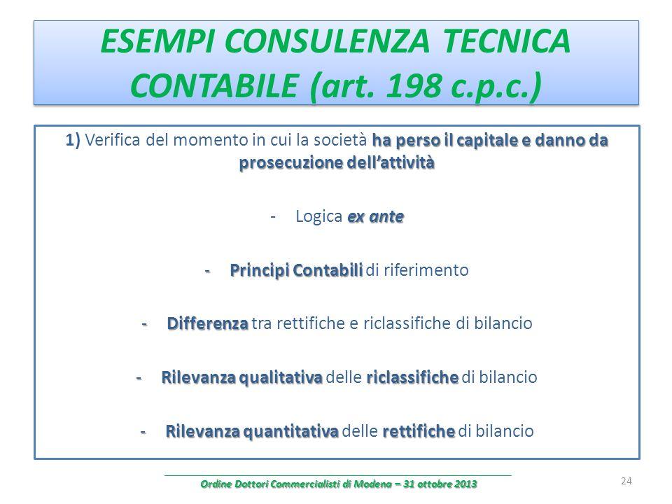 ESEMPI CONSULENZA TECNICA CONTABILE (art. 198 c.p.c.) ha perso il capitale e danno da prosecuzione dellattività 1) Verifica del momento in cui la soci