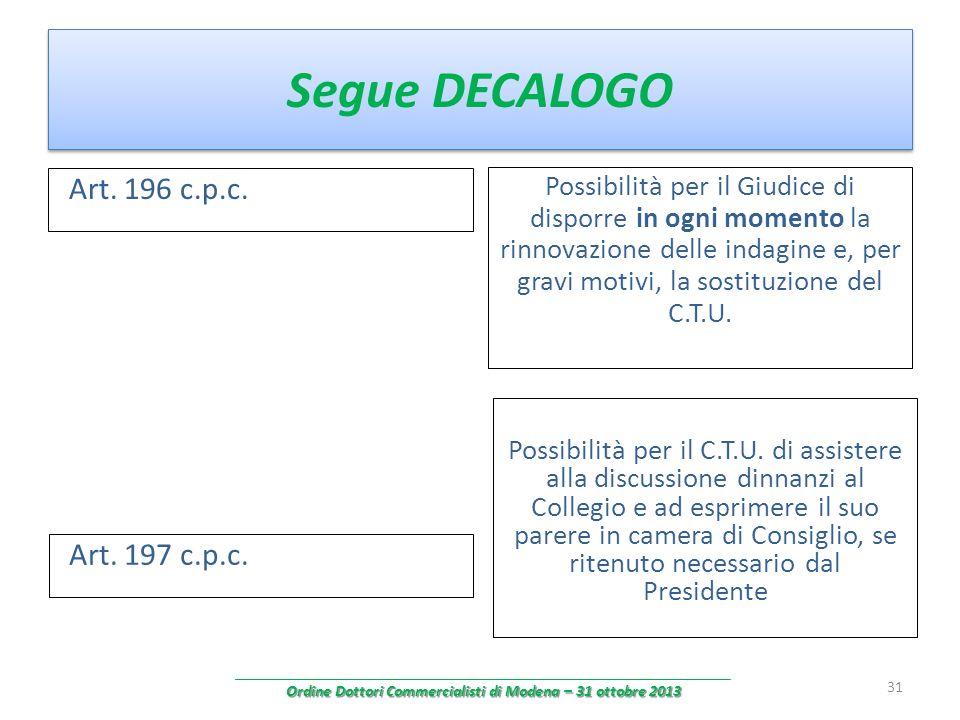 Segue DECALOGO Art. 196 c.p.c. Possibilità per il Giudice di disporre in ogni momento la rinnovazione delle indagine e, per gravi motivi, la sostituzi