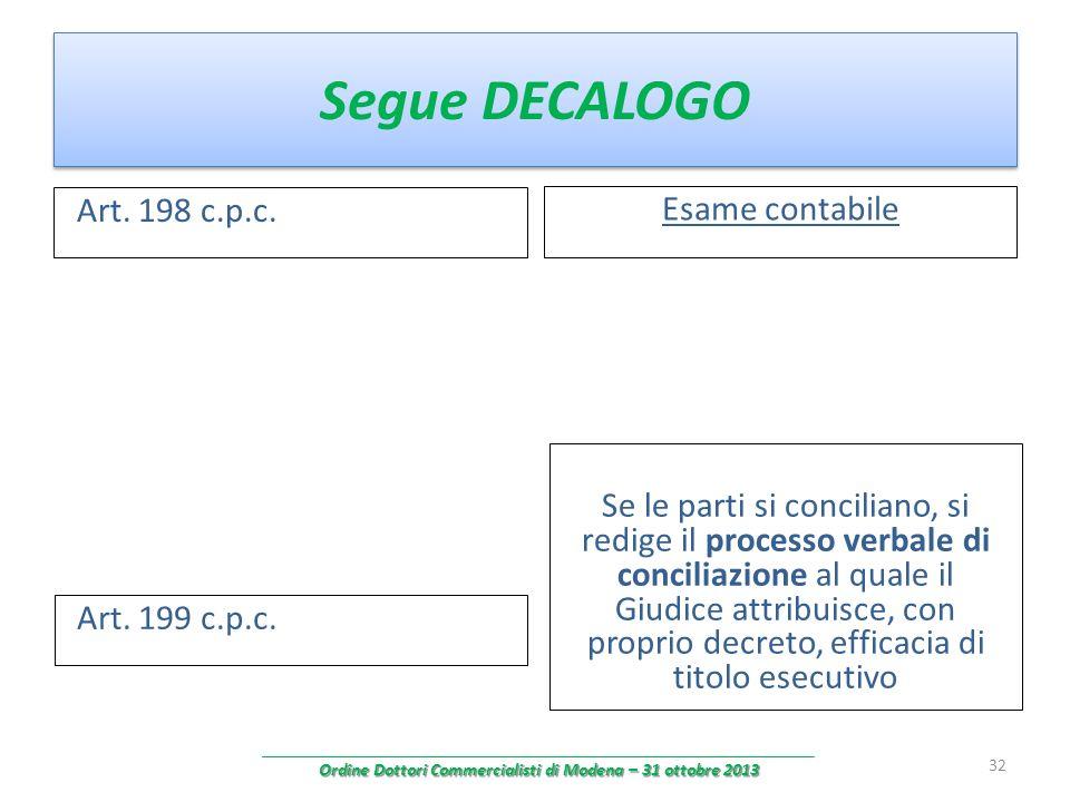 Segue DECALOGO Art. 198 c.p.c. Esame contabile 32 Art. 199 c.p.c. Se le parti si conciliano, si redige il processo verbale di conciliazione al quale i