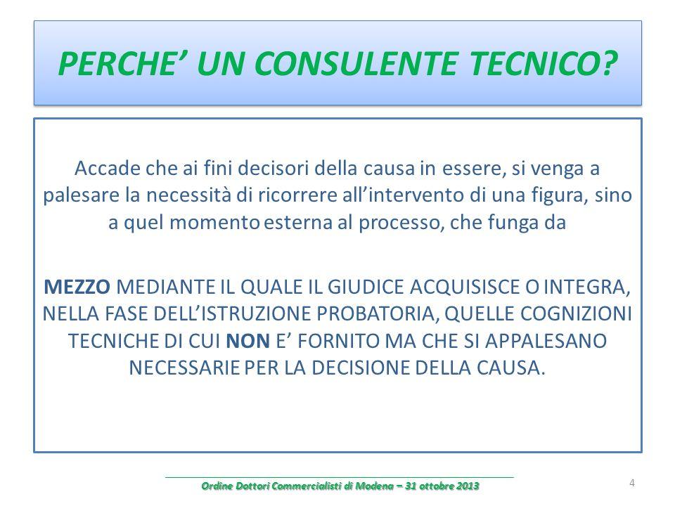 CHI E IL CONSULENTE TECNICO DI PARTE.