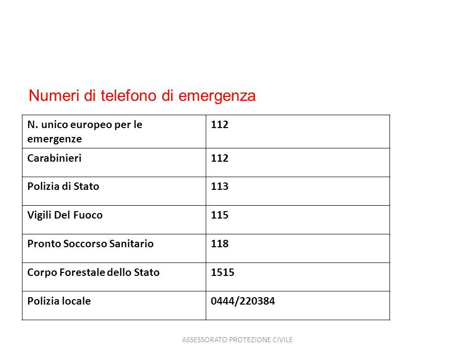 Numeri di telefono di emergenza N. unico europeo per le emergenze 112 Carabinieri112 Polizia di Stato113 Vigili Del Fuoco115 Pronto Soccorso Sanitario
