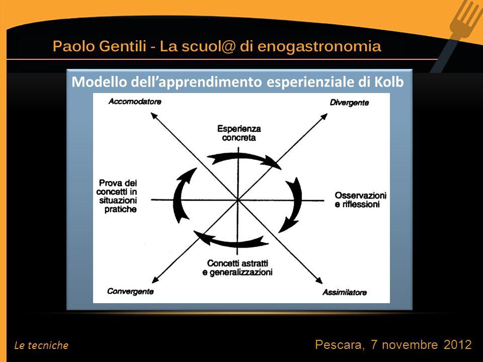 Pescara, 7 novembre 2012 Modello dellapprendimento esperienziale di Kolb Le tecniche