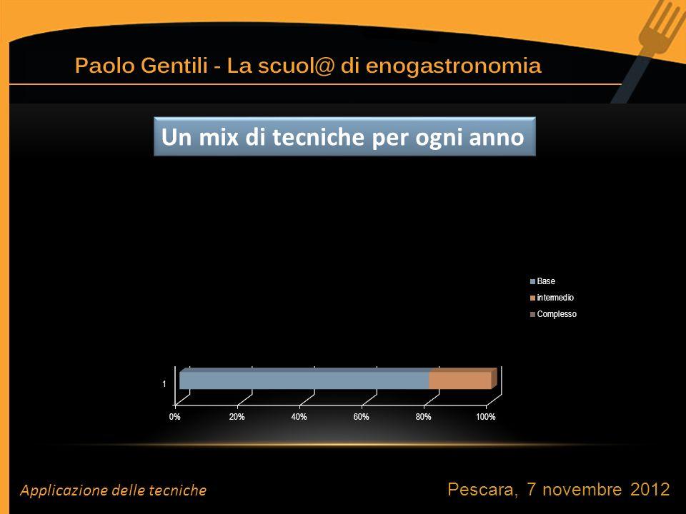 Pescara, 7 novembre 2012 Un mix di tecniche per ogni anno Applicazione delle tecniche