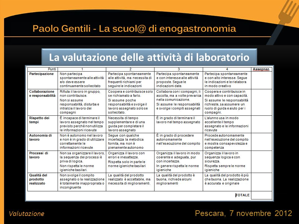 Pescara, 7 novembre 2012 Valutazione La valutazione delle attività di laboratorio
