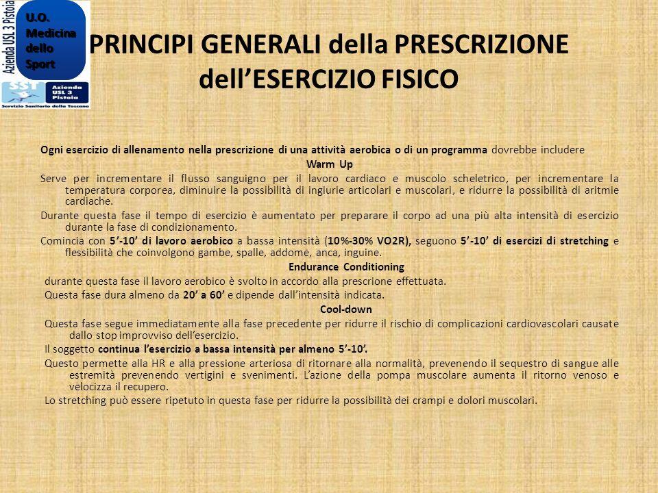 PRINCIPI GENERALI della PRESCRIZIONE dellESERCIZIO FISICO Ogni esercizio di allenamento nella prescrizione di una attività aerobica o di un programma