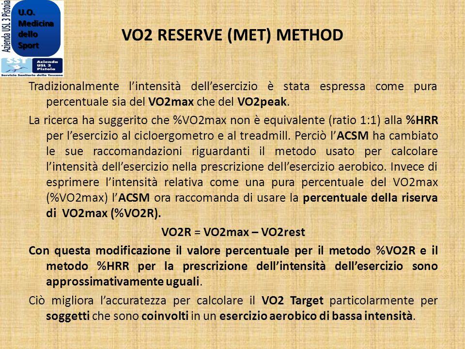 VO2 RESERVE (MET) METHOD Tradizionalmente lintensità dellesercizio è stata espressa come pura percentuale sia del VO2max che del VO2peak. La ricerca h