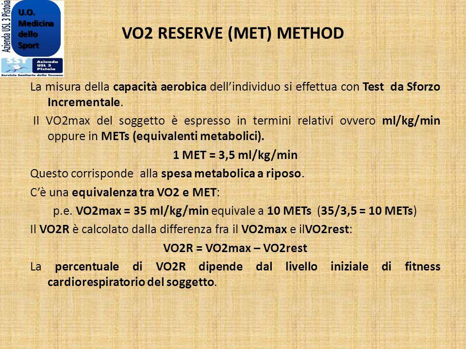VO2 RESERVE (MET) METHOD La misura della capacità aerobica dellindividuo si effettua con Test da Sforzo Incrementale. Il VO2max del soggetto è espress