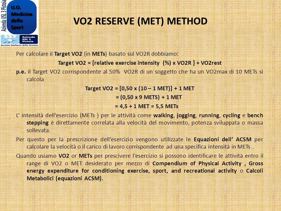 VO2 RESERVE (MET) METHOD Per calcolare il Target VO2 (in METs) basato sul VO2R dobbiamo: Target VO2 = [relative exercise intensity (%) x VO2R ] + VO2r