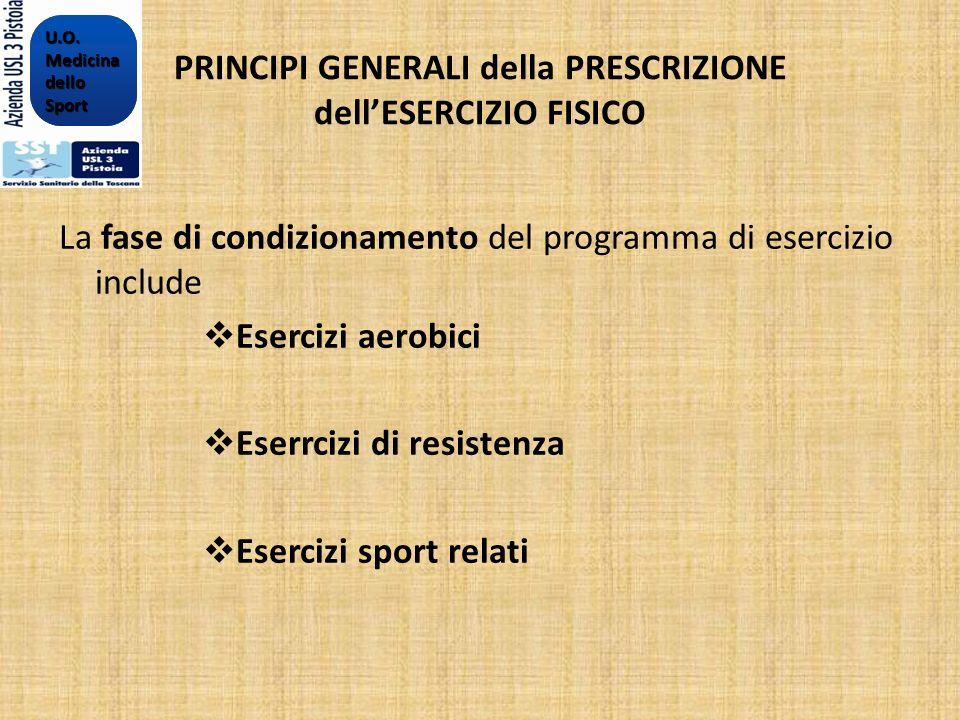 PRINCIPI GENERALI della PRESCRIZIONE dellESERCIZIO FISICO La fase di condizionamento del programma di esercizio include Esercizi aerobici Eserrcizi di