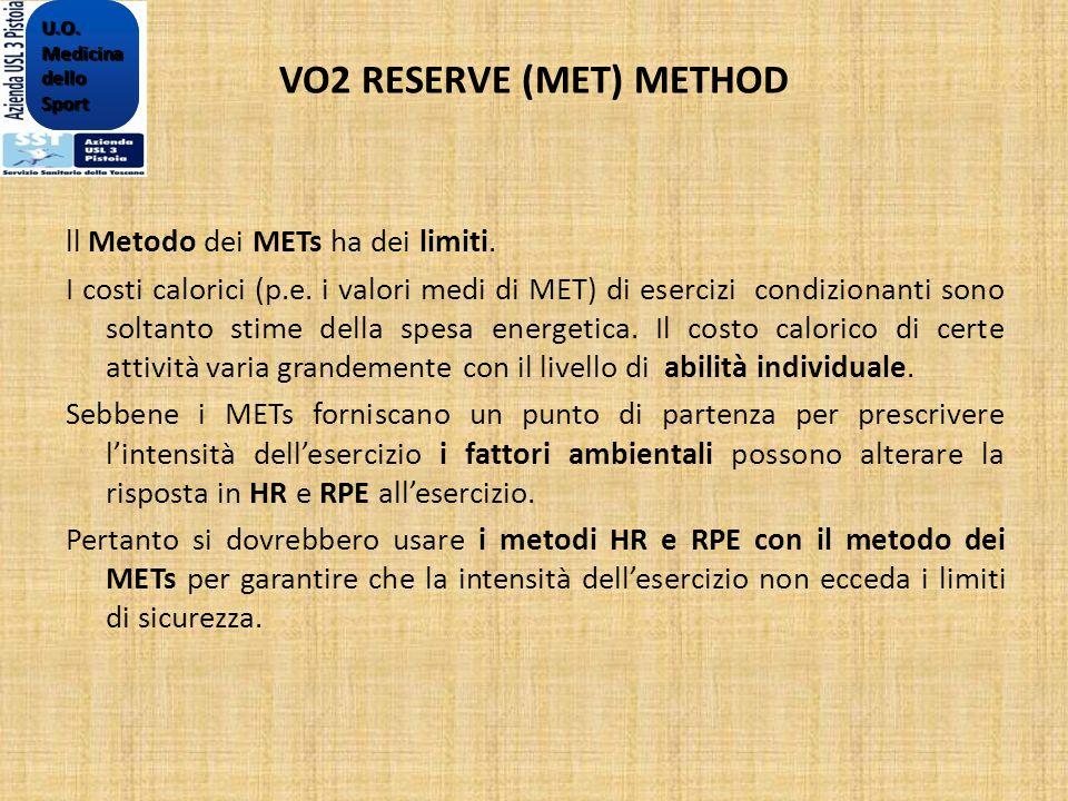 VO2 RESERVE (MET) METHOD ll Metodo dei METs ha dei limiti. I costi calorici (p.e. i valori medi di MET) di esercizi condizionanti sono soltanto stime