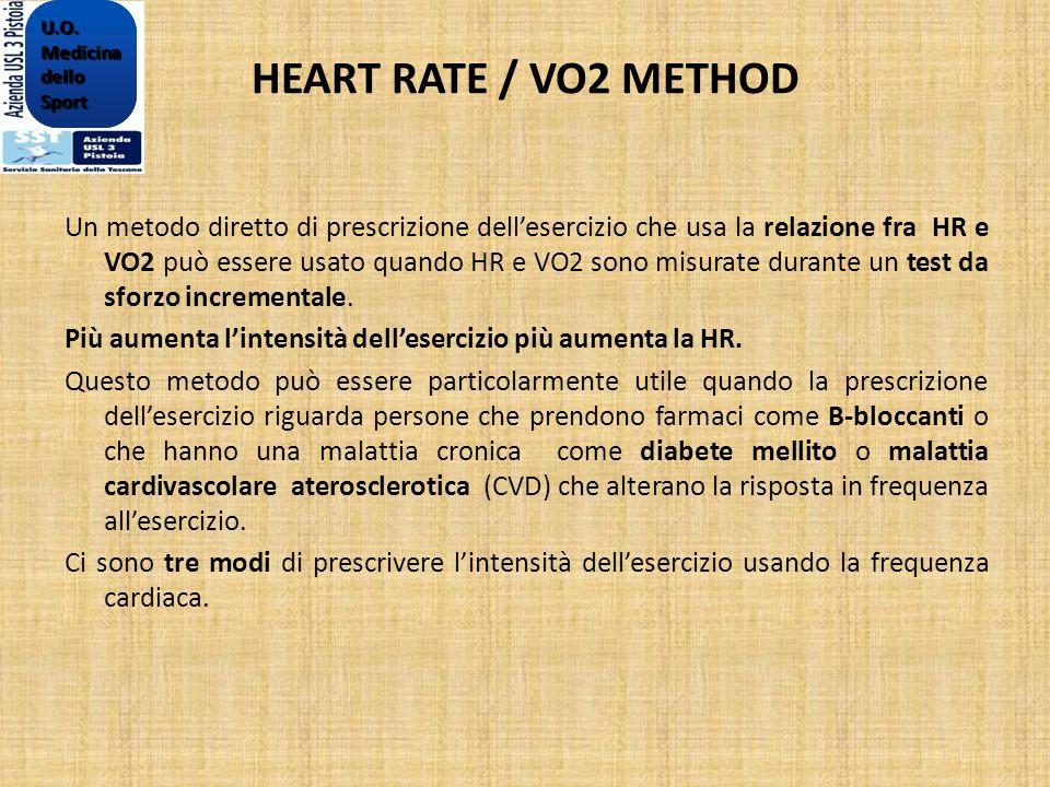 HEART RATE / VO2 METHOD Un metodo diretto di prescrizione dellesercizio che usa la relazione fra HR e VO2 può essere usato quando HR e VO2 sono misura