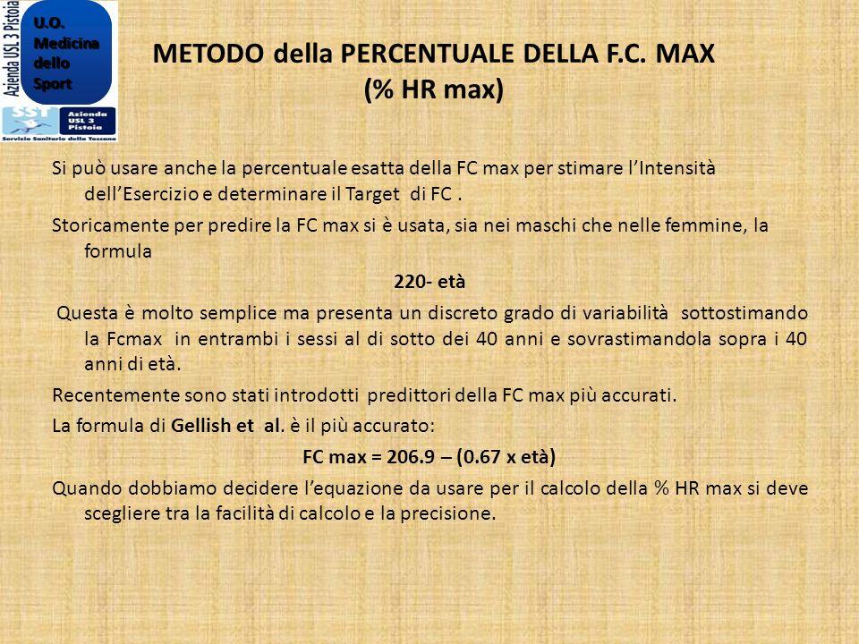 METODO della PERCENTUALE DELLA F.C. MAX (% HR max) Si può usare anche la percentuale esatta della FC max per stimare lIntensità dellEsercizio e determ