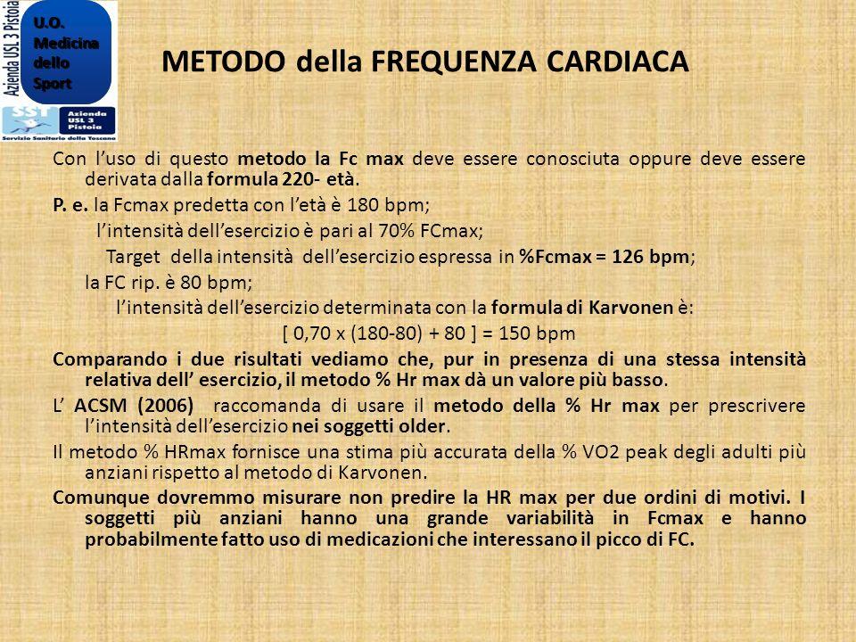 METODO della FREQUENZA CARDIACA Con luso di questo metodo la Fc max deve essere conosciuta oppure deve essere derivata dalla formula 220- età. P. e. l