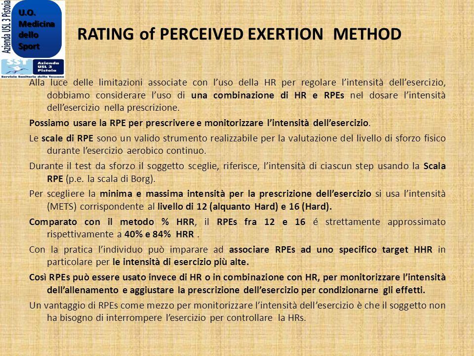 RATING of PERCEIVED EXERTION METHOD Alla luce delle limitazioni associate con luso della HR per regolare lintensità dellesercizio, dobbiamo considerar