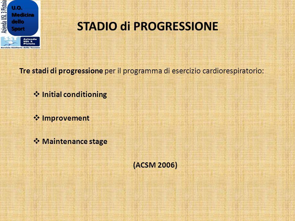 STADIO di PROGRESSIONE Tre stadi di progressione per il programma di esercizio cardiorespiratorio: Initial conditioning Improvement Maintenance stage