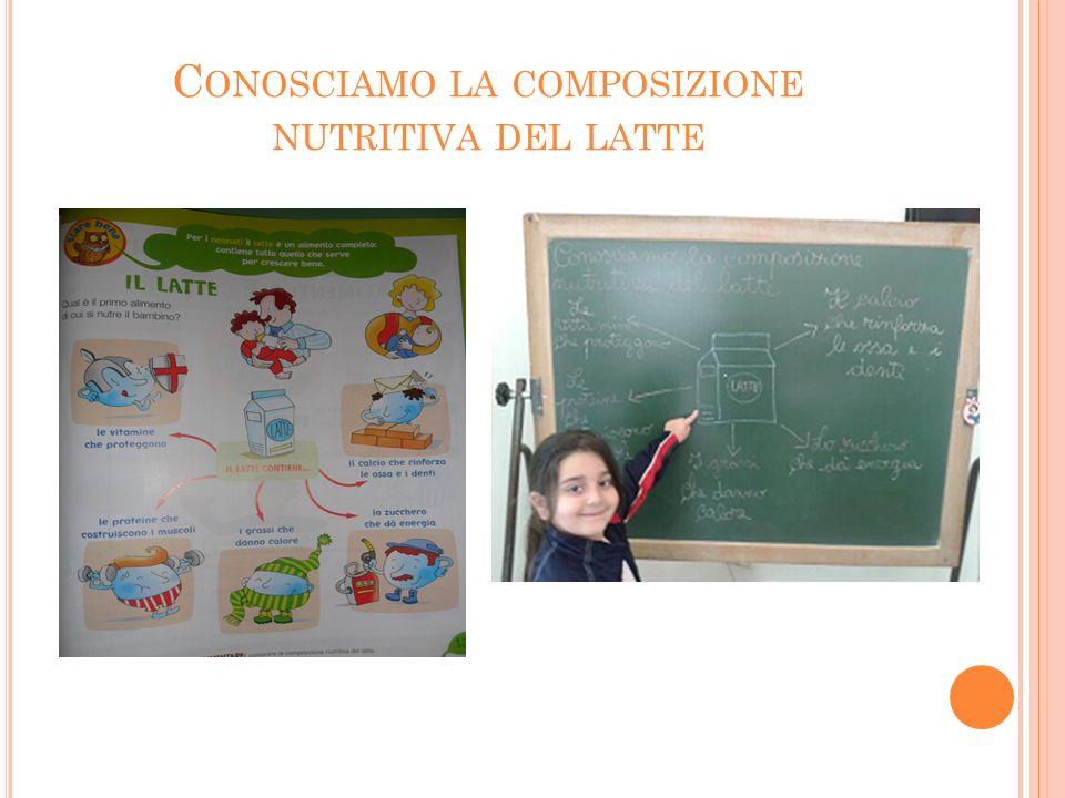 C ONOSCIAMO LA COMPOSIZIONE NUTRITIVA DEL LATTE