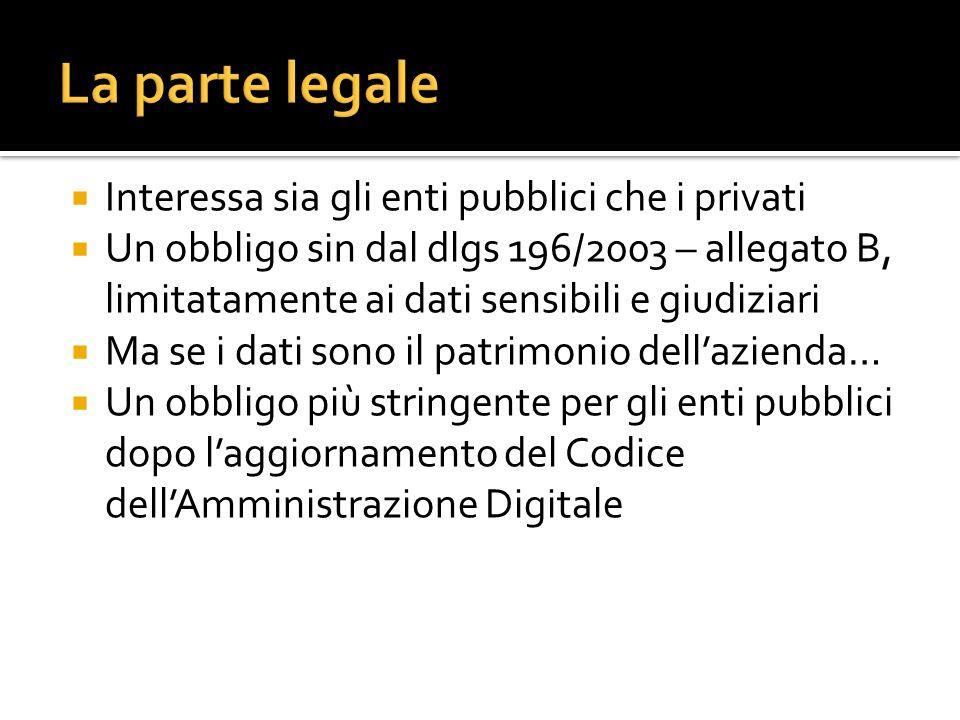Interessa sia gli enti pubblici che i privati Un obbligo sin dal dlgs 196/2003 – allegato B, limitatamente ai dati sensibili e giudiziari Ma se i dati