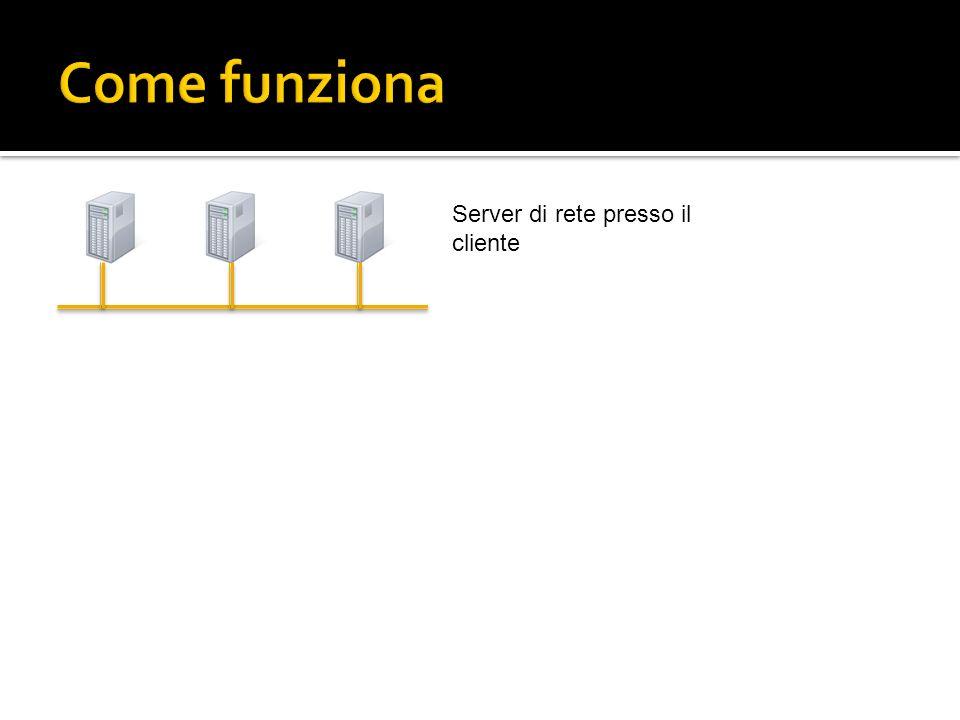 Server di rete presso il cliente