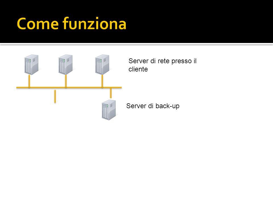 Server di back-up