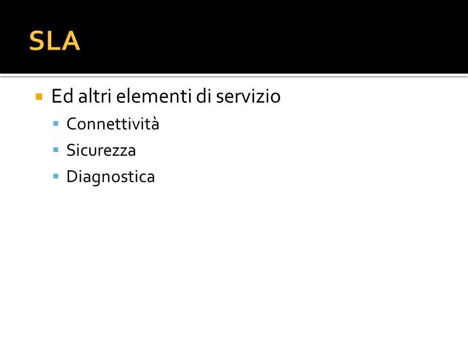 Ed altri elementi di servizio Connettività Sicurezza Diagnostica