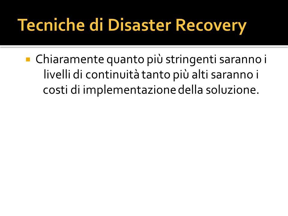 Server di rete presso il cliente Server di back-up Appliance CTERA = lavora sui job di back- up del progetto DR, facendone deduplica e compressione Cloud Server disaster presso nostro data center a Modena