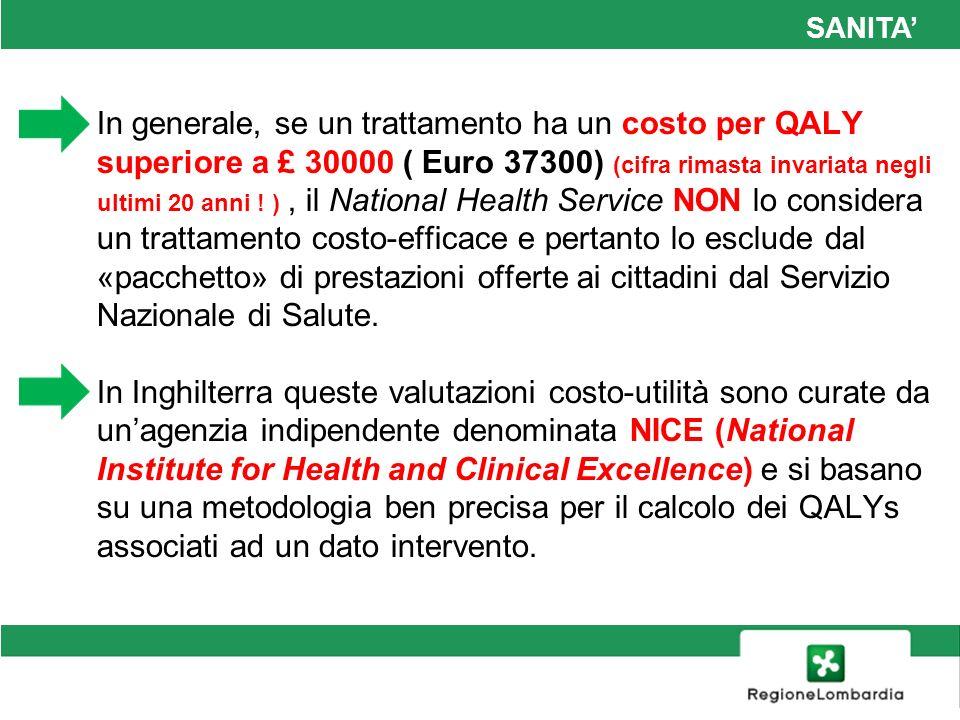 SANITA In generale, se un trattamento ha un costo per QALY superiore a £ 30000 ( Euro 37300) (cifra rimasta invariata negli ultimi 20 anni ! ), il Nat