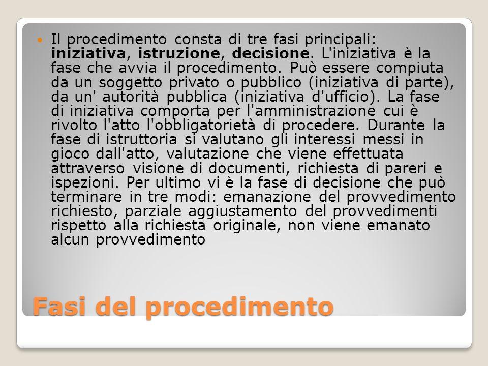 Fasi del procedimento Il procedimento consta di tre fasi principali: iniziativa, istruzione, decisione. L'iniziativa è la fase che avvia il procedimen