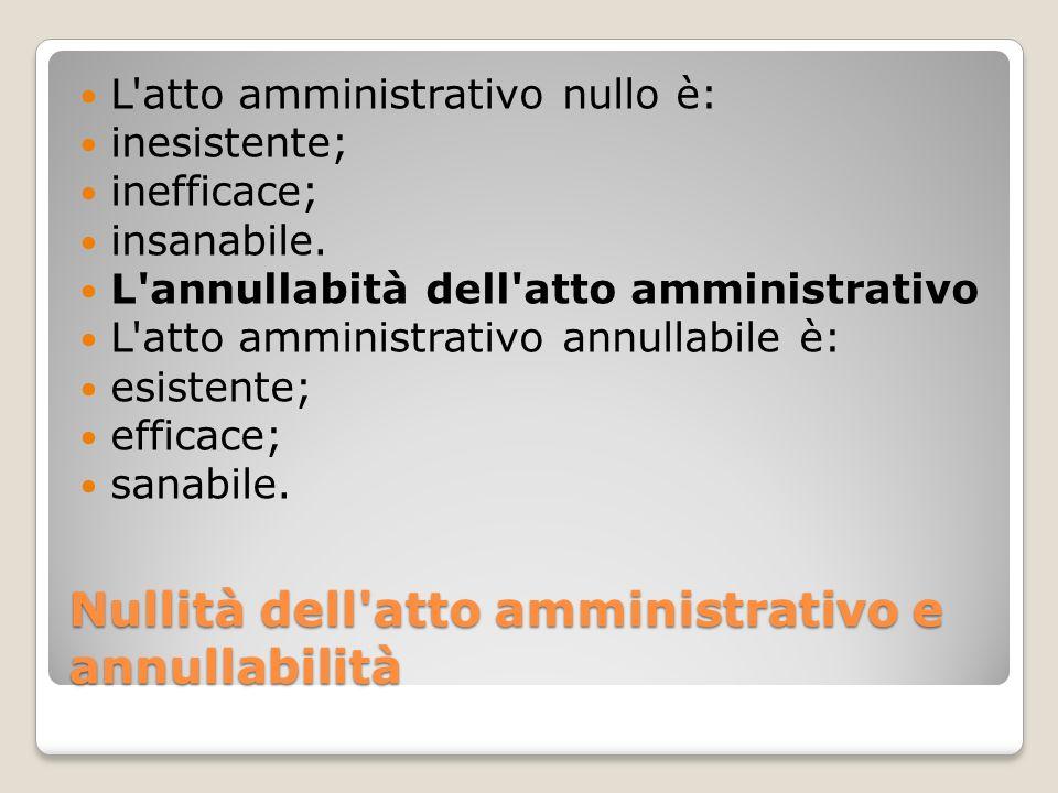 Nullità dell'atto amministrativo e annullabilità L'atto amministrativo nullo è: inesistente; inefficace; insanabile. L'annullabità dell'atto amministr