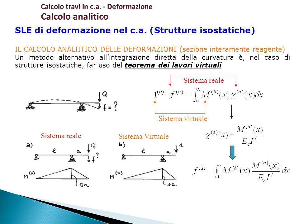SLE di deformazione nel c.a. (Strutture isostatiche) IL CALCOLO ANALIITICO DELLE DEFORMAZIONI (sezione interamente reagente) Un metodo alternativo all