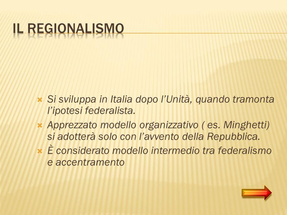 Si sviluppa in Italia dopo lUnità, quando tramonta lipotesi federalista. Apprezzato modello organizzativo ( es. Minghetti) si adotterà solo con lavven
