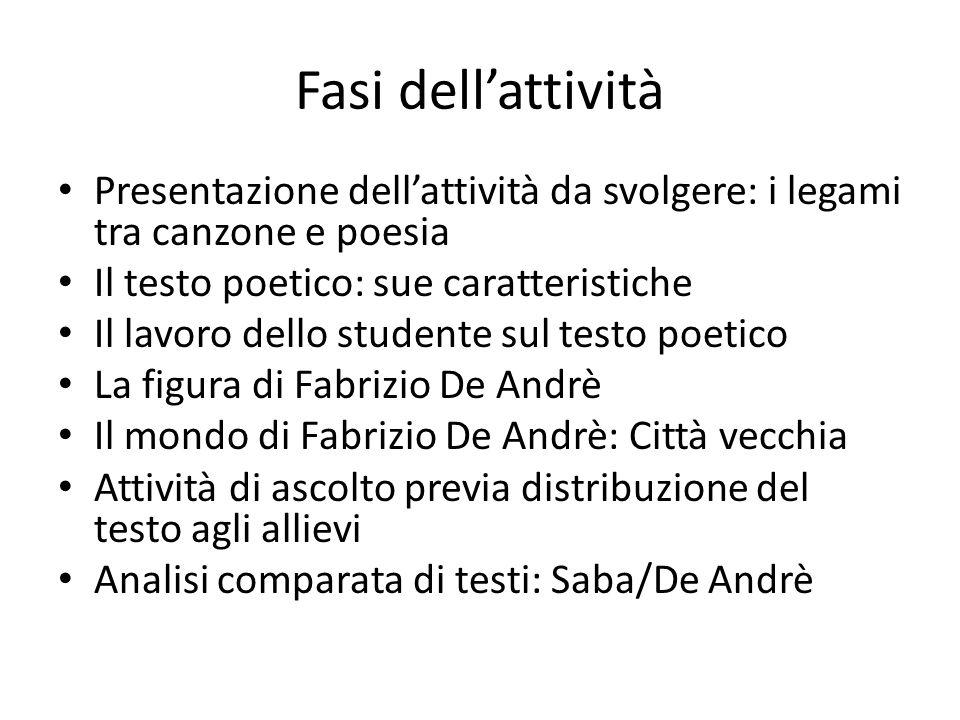 Fasi dellattività Presentazione dellattività da svolgere: i legami tra canzone e poesia Il testo poetico: sue caratteristiche Il lavoro dello studente