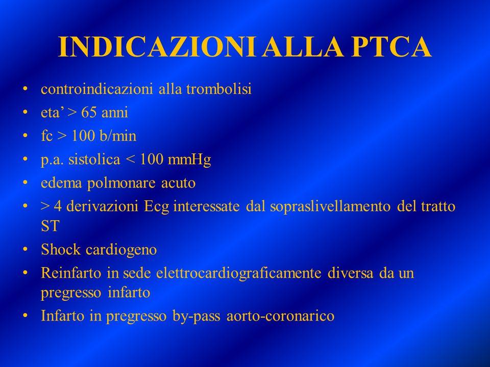 INDICAZIONI ALLA PTCA controindicazioni alla trombolisi eta > 65 anni fc > 100 b/min p.a. sistolica < 100 mmHg edema polmonare acuto > 4 derivazioni E