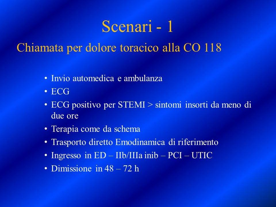Scenari - 1 Chiamata per dolore toracico alla CO 118 Invio automedica e ambulanza ECG ECG positivo per STEMI > sintomi insorti da meno di due ore Tera