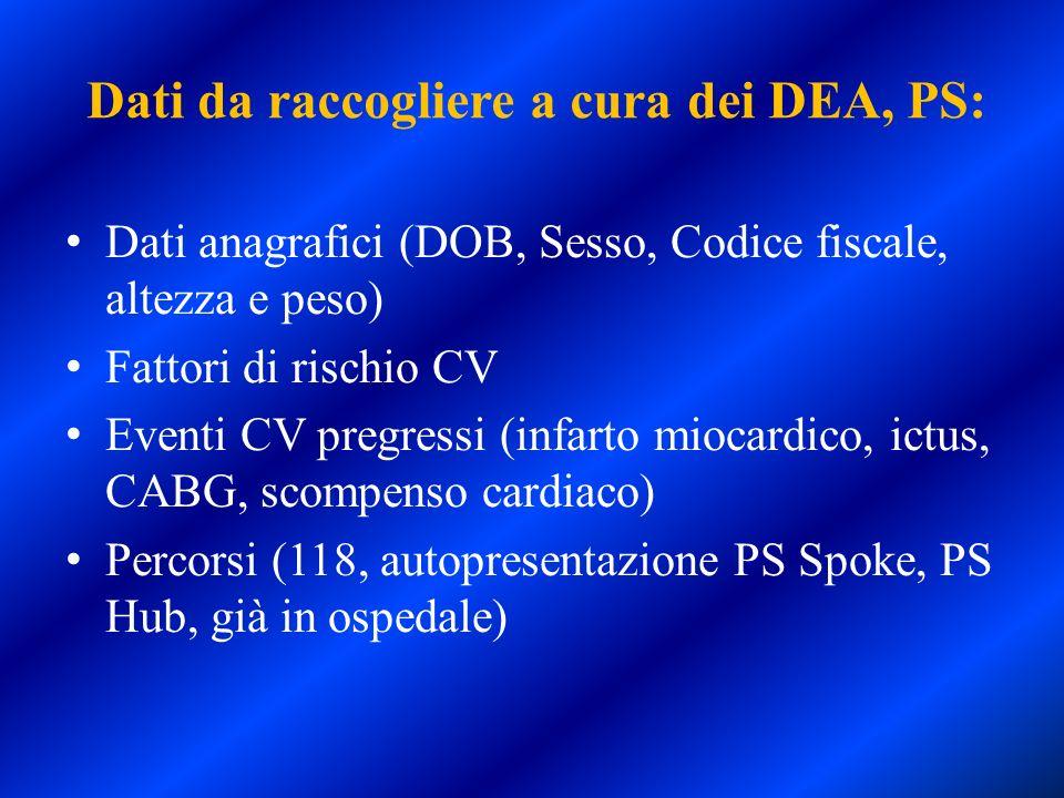 Dati da raccogliere a cura dei DEA, PS: Dati anagrafici (DOB, Sesso, Codice fiscale, altezza e peso) Fattori di rischio CV Eventi CV pregressi (infart