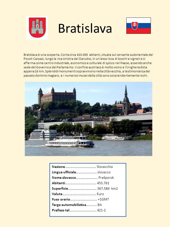 Bratislava Nazione……………………………… Slovacchia Lingua ufficiale…………………… slovacco Nome slovacco……………………. Prešporok Abitanti……………………………… 455.761 Superficie……