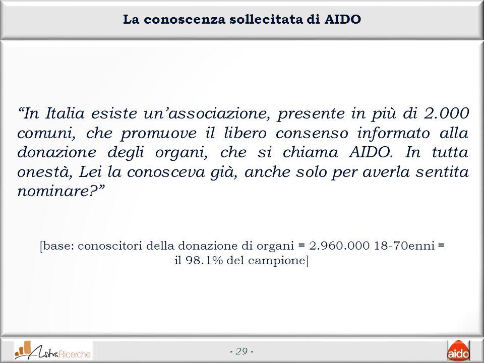 - 29 - La conoscenza sollecitata di AIDO In Italia esiste unassociazione, presente in più di 2.000 comuni, che promuove il libero consenso informato a