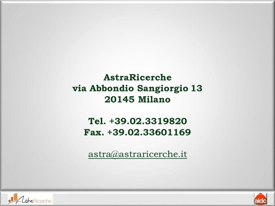 AstraRicerche via Abbondio Sangiorgio 13 20145 Milano Tel. +39.02.3319820 Fax. +39.02.33601169 astra@astraricerche.it
