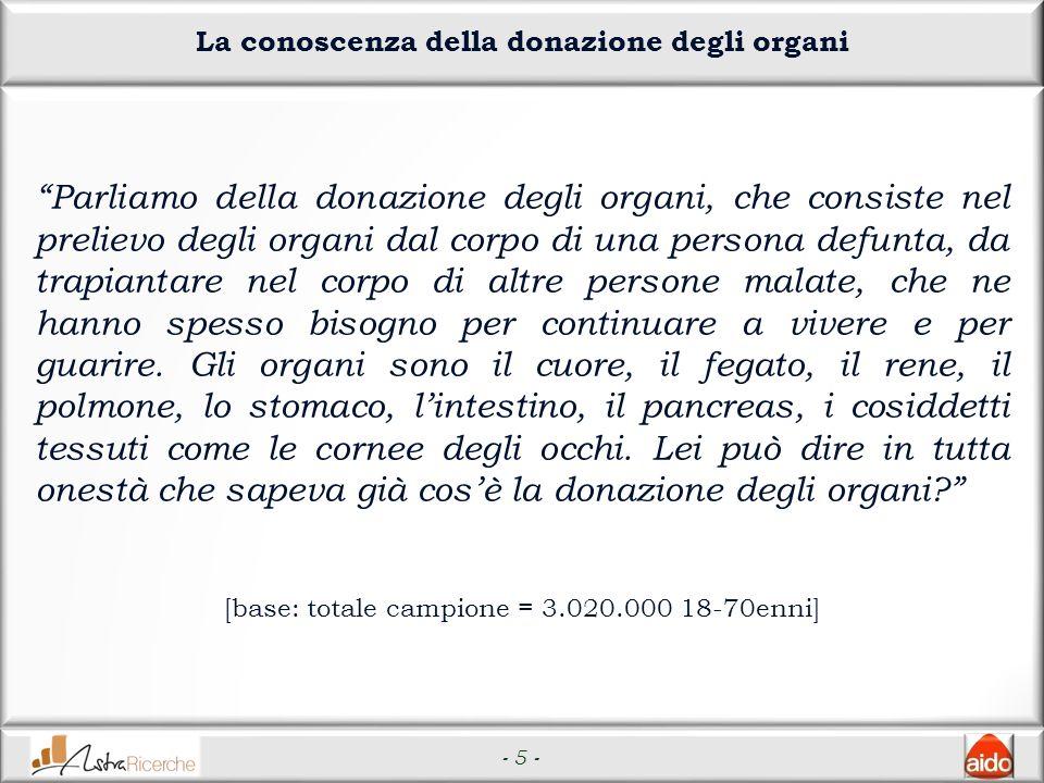 - 5 - La conoscenza della donazione degli organi Parliamo della donazione degli organi, che consiste nel prelievo degli organi dal corpo di una person