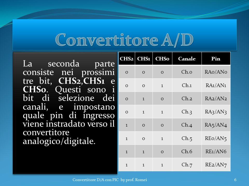 ADCON 0 è suddiviso in quattro parti distinte : la prima parte consiste di due bit più significativi : ADCS1 e ADCS0. Questi impostano la frequenza di