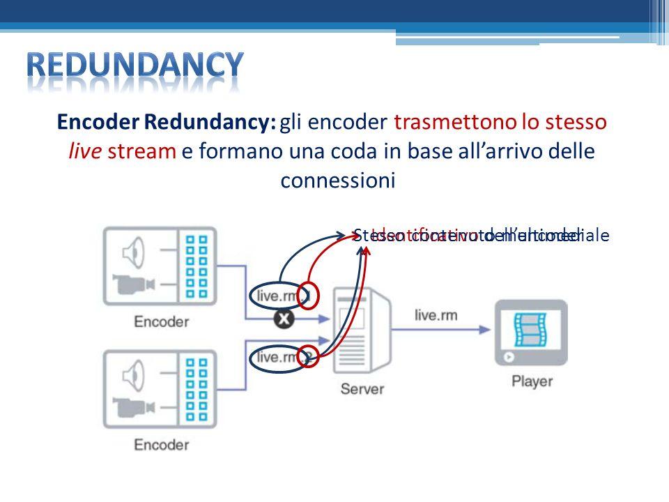 Encoder Redundancy: gli encoder trasmettono lo stesso live stream e formano una coda in base allarrivo delle connessioni Identificativo dellencoderStesso contenuto multimediale