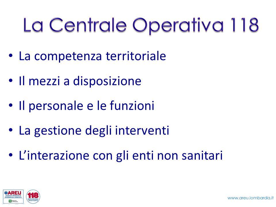 La competenza territoriale Il mezzi a disposizione Il personale e le funzioni La gestione degli interventi Linterazione con gli enti non sanitari