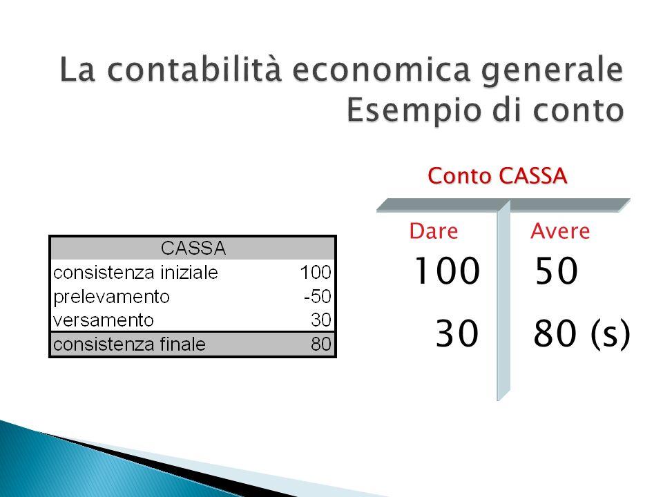 Conto CASSA DareAvere 100 50 3080 (s)