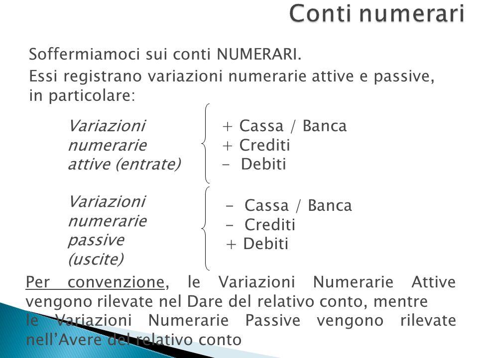 Soffermiamoci sui conti NUMERARI. Essi registrano variazioni numerarie attive e passive, in particolare: Variazioni numerarie attive (entrate) + Cassa