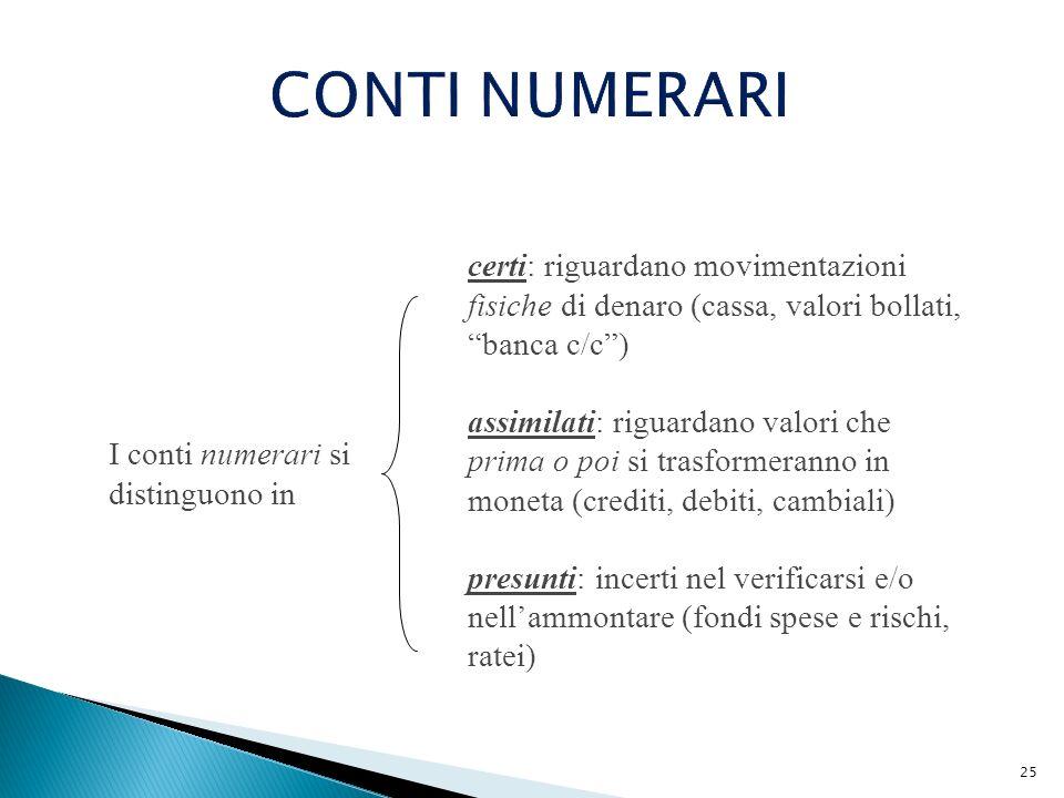 25 I conti numerari si distinguono in certi: riguardano movimentazioni fisiche di denaro (cassa, valori bollati, banca c/c) assimilati: riguardano val