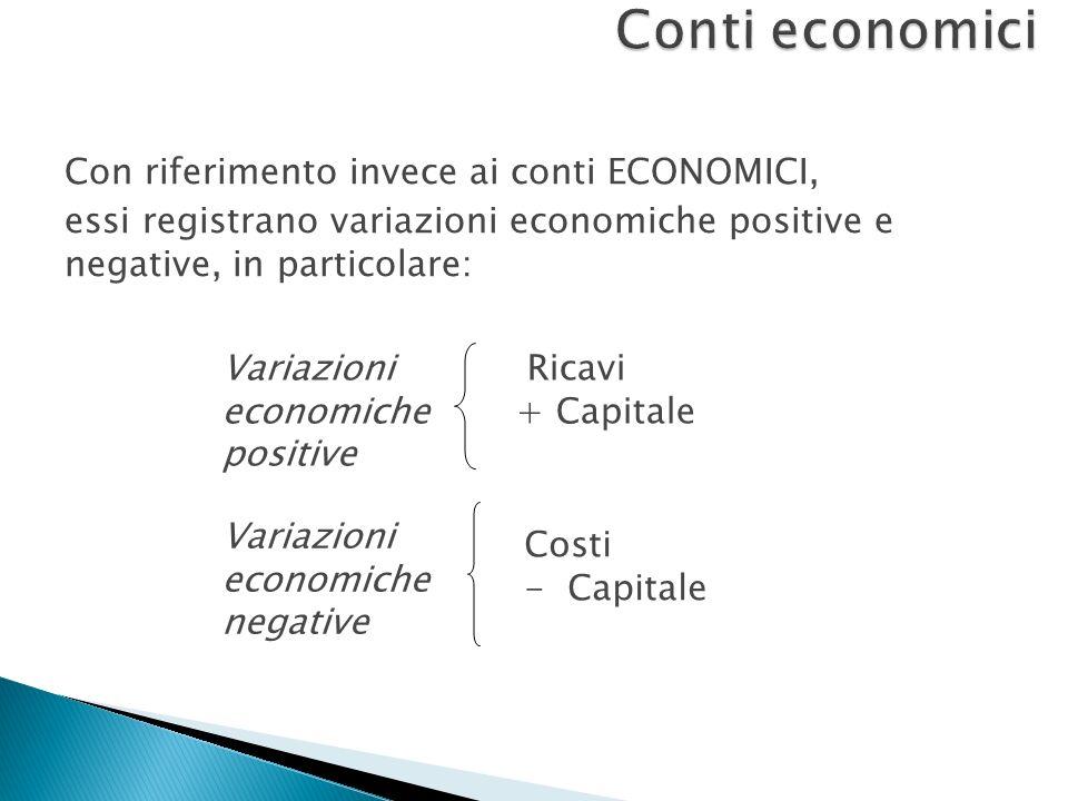 Con riferimento invece ai conti ECONOMICI, essi registrano variazioni economiche positive e negative, in particolare: Variazioni economiche positive R